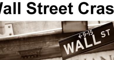 Zakończona spirala na indeksie S&P500, nadciąga krach???