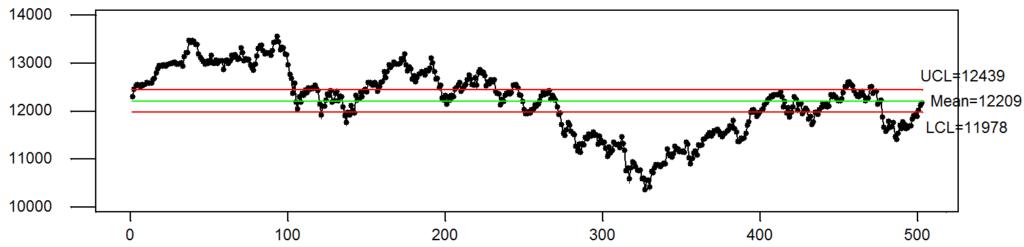 dax futures kurs i wykres