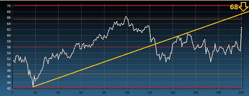 ropa kurs i notowania