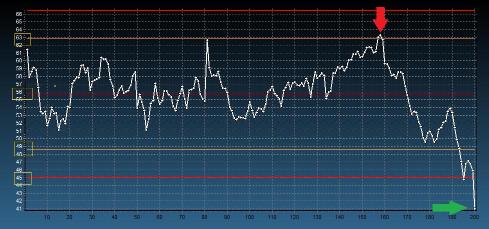 kurs ropy, prognoza kursu ropy, notowania ropy, ropa forum