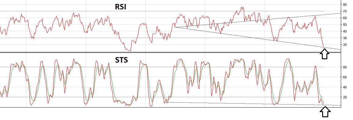 ropa prognoza ceny, ropa cena, ropa wykres, ropa notowania, ropa prognoza długoterminowa