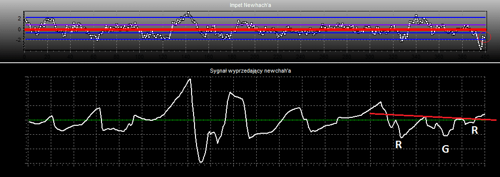 ropa analiza, ropa perspektywy, ropa prognoza
